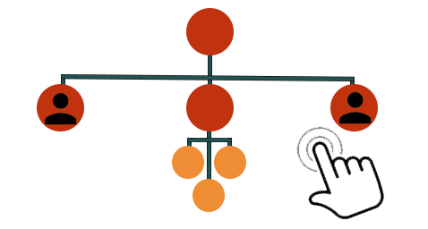 Organigrama de AFEMCE